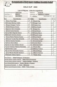 Mexico vs T&T teamsheet